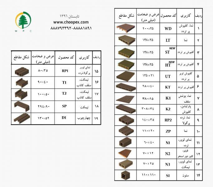 لیست قیمت چوب پلاست